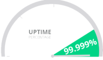 99.9-uptime_techabyte